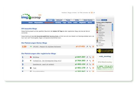 Screenshot: Blogoscoop Ranking