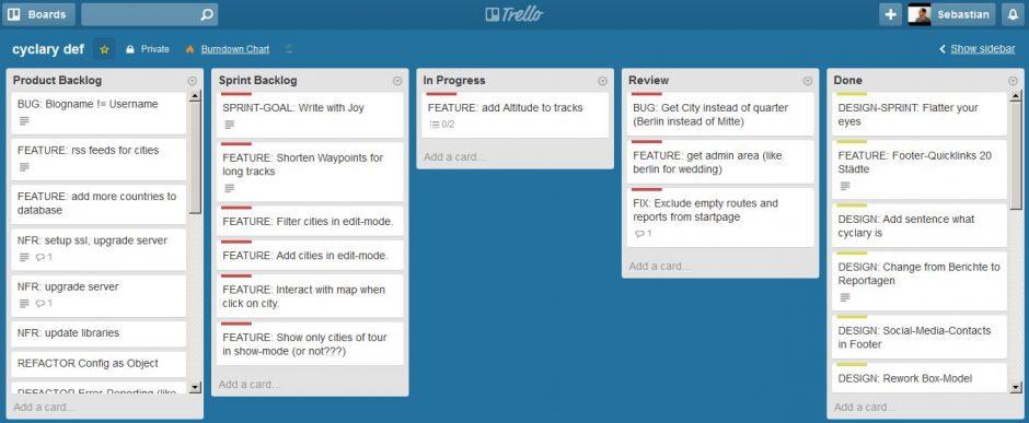 Beispiel: Projekt-Organisation mit Trello