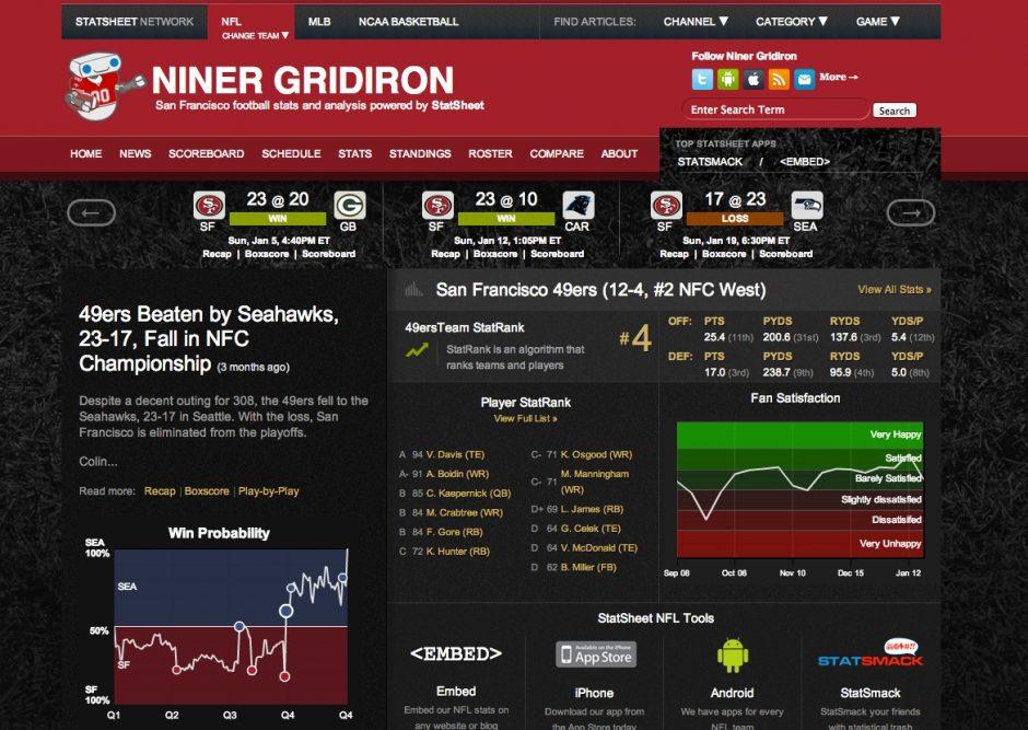 Niner Gridiron