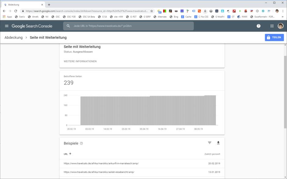 Index-Abdeckung Weiterleitungen