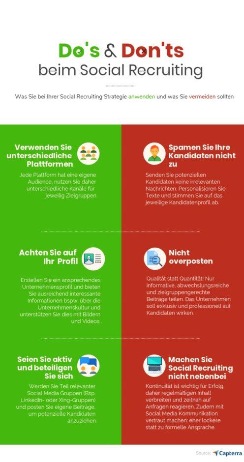 Handlungsempfehlungen und Stolperfallen im Social Recruiting