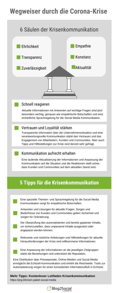 "Infografik ""6 Säulen der Krisenkommunikation"""