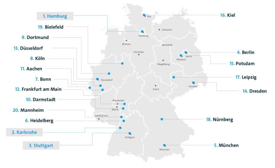Beispiele für Smart Cities in Deutschland