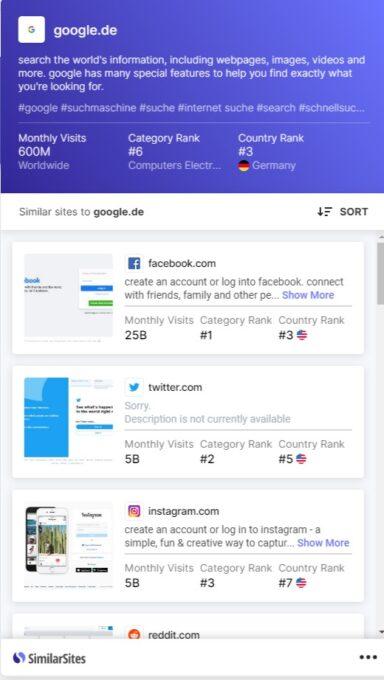 Ergebnisse von SimilarSites für eine Suche nach Google